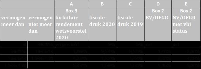 box_3_-_tarieven_2020